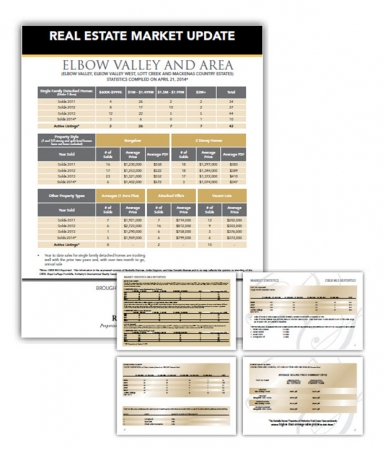 Sample-Community-Market-Report1